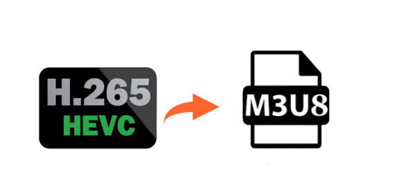 h265-to-m3u8